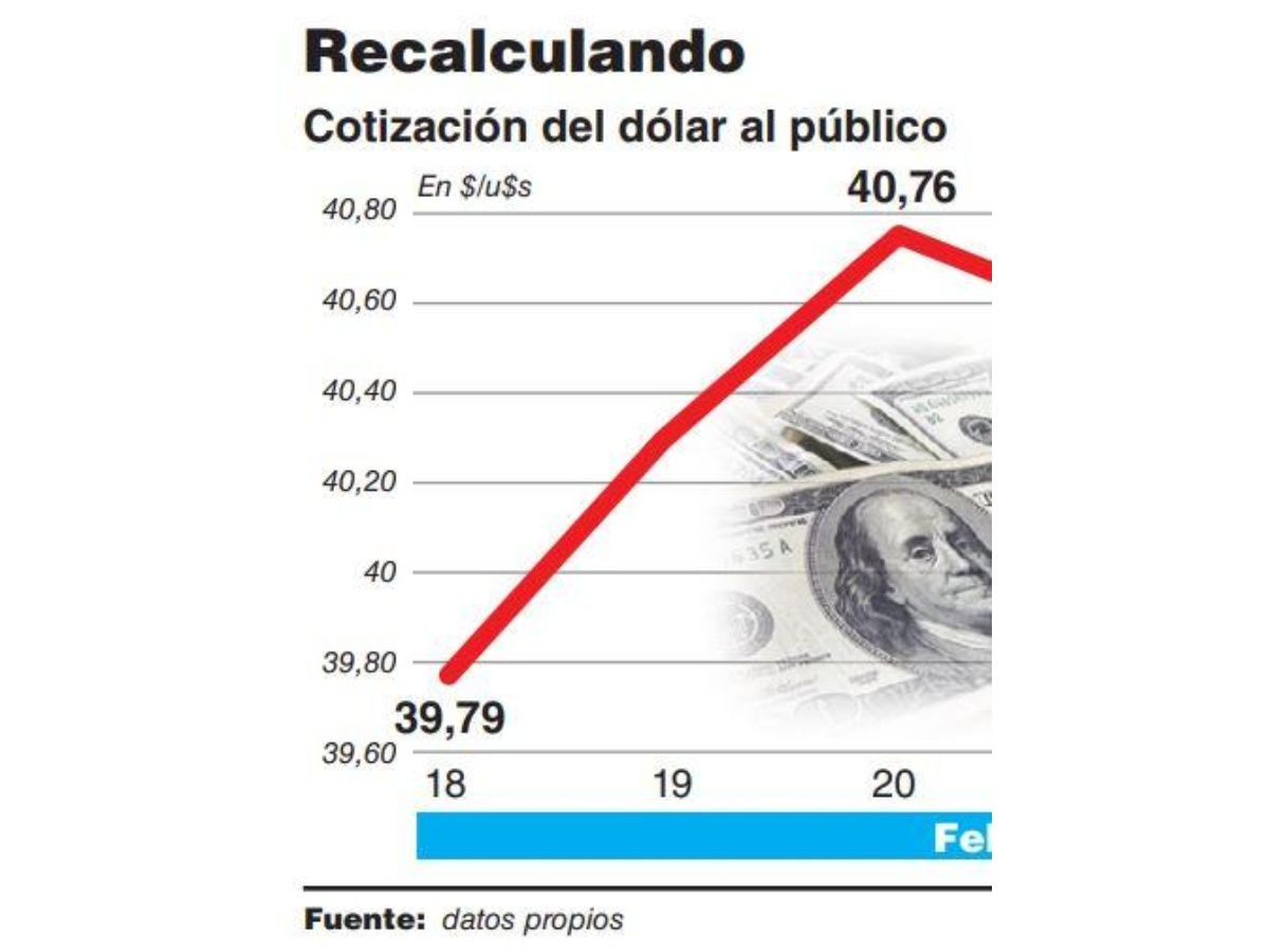 Otra suba de tasas para tener el dólar bajo control